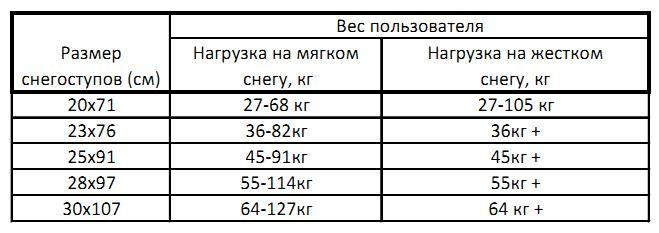 таблица размеров для TRAMP Active